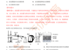 第10期 | 2020 中考化學總復習考點必殺10題(附word文檔)