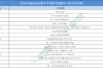 2020北京中考大事时间表,事关志愿填报和录取