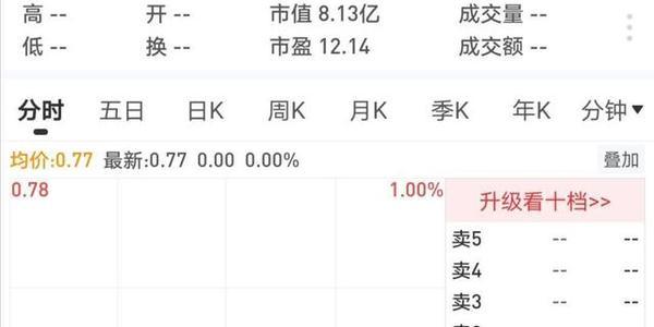 这个佛山大富豪,赔没556套北京学区房后成老赖,公司暂停上市