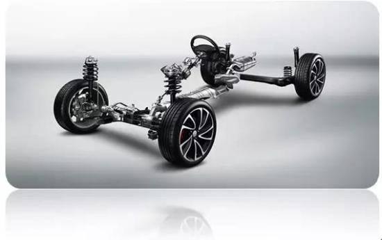 """跨界SUV——带""""骨气""""——新吉利帝豪GS"""