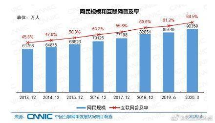 中国有6亿人均月收入不到1000_中国人均月收入图