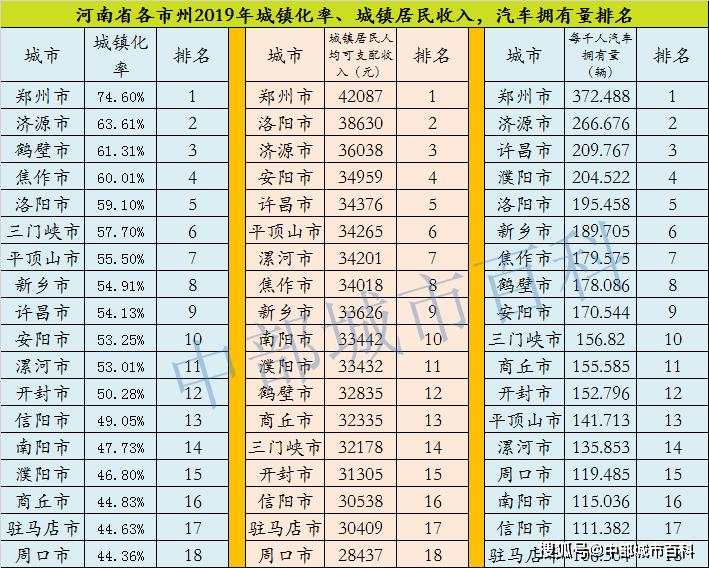 全国2019年人均gdp排名省份_2019人均gdp市排名
