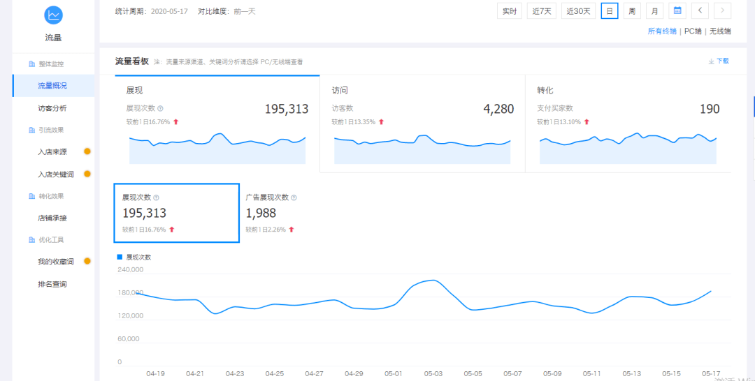 人流量检测_流量检测传感器_如何检测app流量消耗
