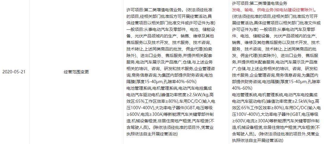 用上特斯拉的电指日可待?特斯拉中国新增发电输电业务