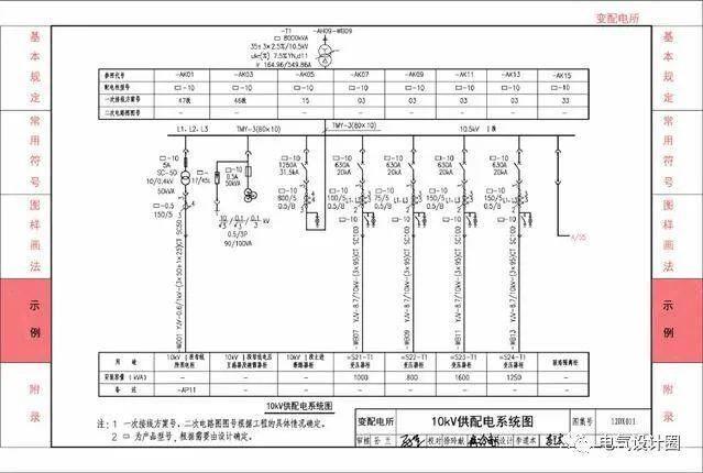 建筑电气设计图纸中开关 灯具 电源插座的图形符号,国标画法图片