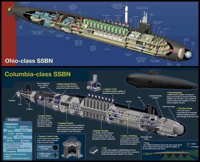 苏联核潜艇下潜深度达1200米,美国核潜艇240米,中国呢?