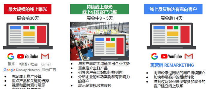 B2B企业开展线上营销的 4 件事和 8 个字 网络快讯 第9张