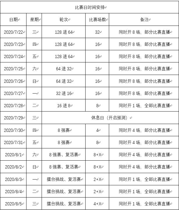 中国民生银行北京分行aGirl擂台赛报名开启,万元大奖等你拿
