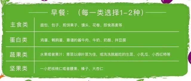 @初高三考生家长!居家学习进行时,一份考前饮食全攻略送给你们