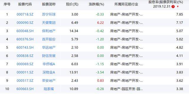 股票配资             中国平安频繁入手地产股,险资入局地产隐忧重重