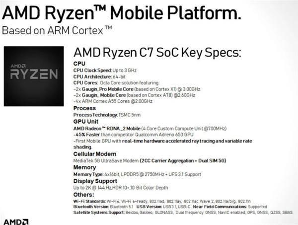 AMD进军手机芯片行业,AMD Ryzen C7碾压骁龙865