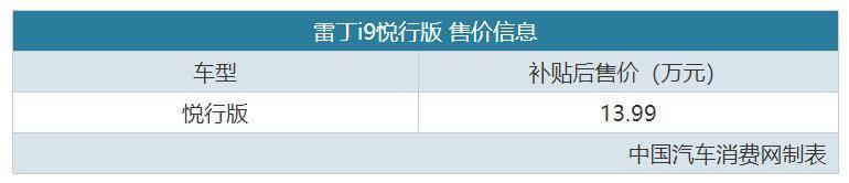 综合补贴后,销售了13.99万辆雷丁i9新车型
