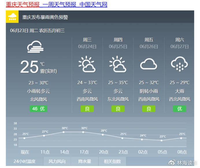 原创             林海推荐端午节冷线,天气好人少
