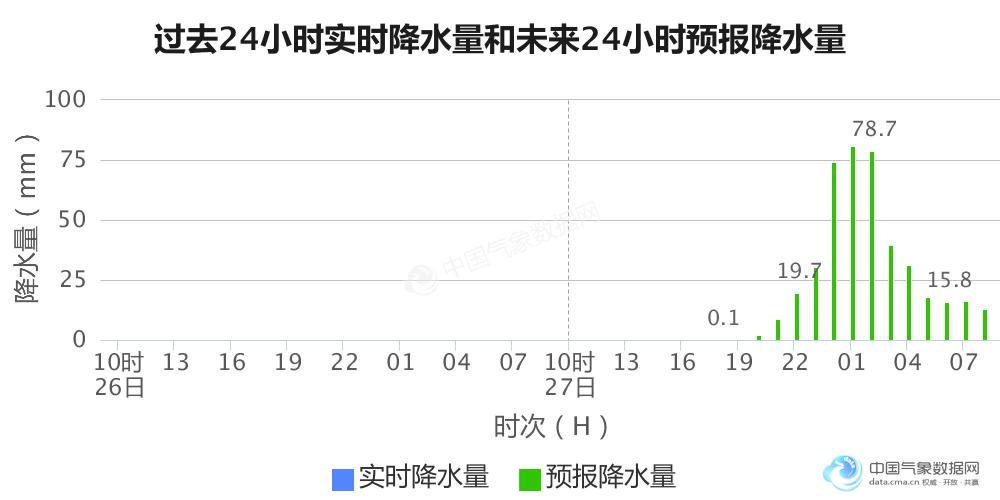 信阳市历史人口_信阳市地图