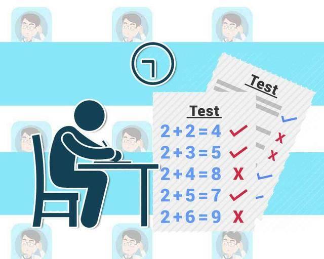 疫情下的高考,考生如何安心备考?提醒:做好5件事,考出好成绩 营养补剂 第9张