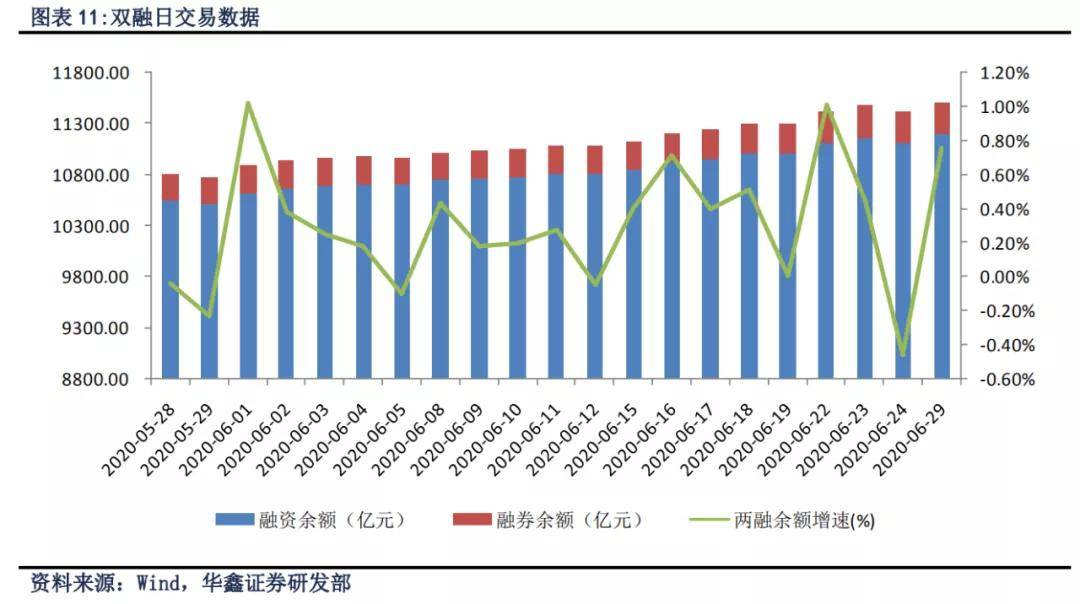原创             A股二季度收官 市场仍将延续结构性行情
