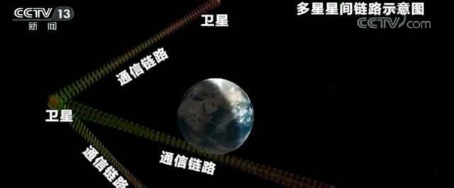 """北斗""""收官之星""""成功定点 30颗北斗三号卫星转"""