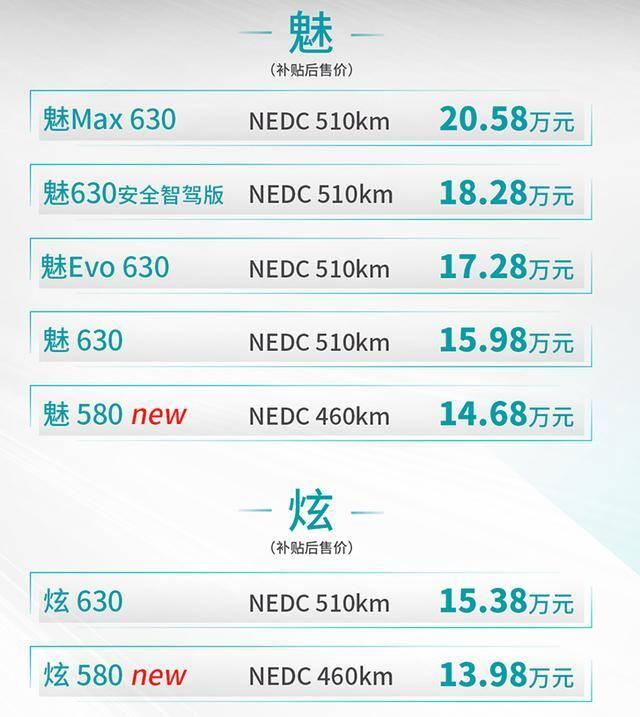 原创还是13.98万起价!详细说明新款Iain S有哪些变化?