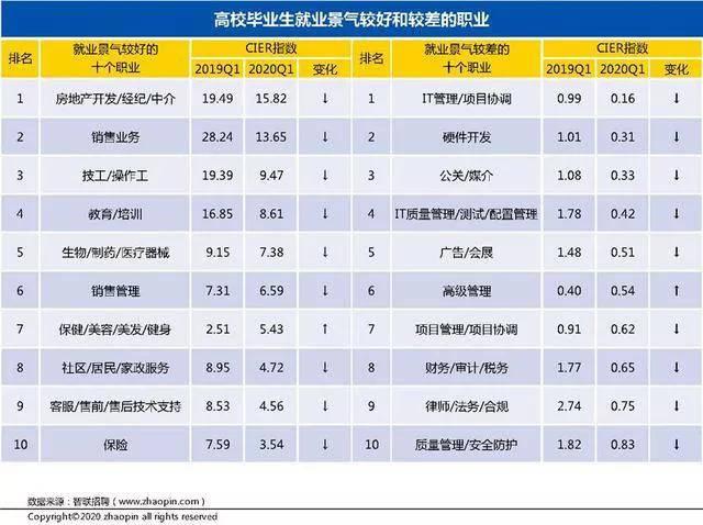 """忙湿活的孬青2021年3月6日东莞最大的入院翘着二郎腿的""""年夜长爷""""成为了自动帮"""