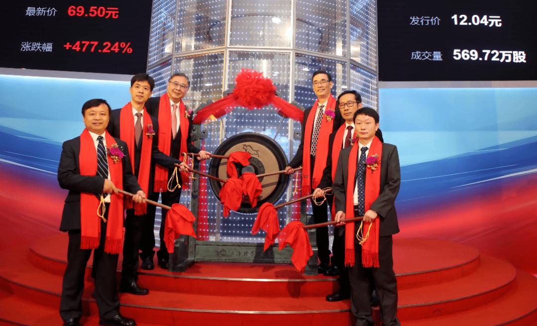 天智航今天登陆董事会,以高额投资换取尖端技术。