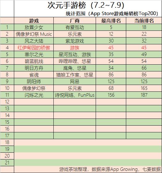 万华镜5推出官中版,未定事件簿定档7月30 | 二次元周报_游戏