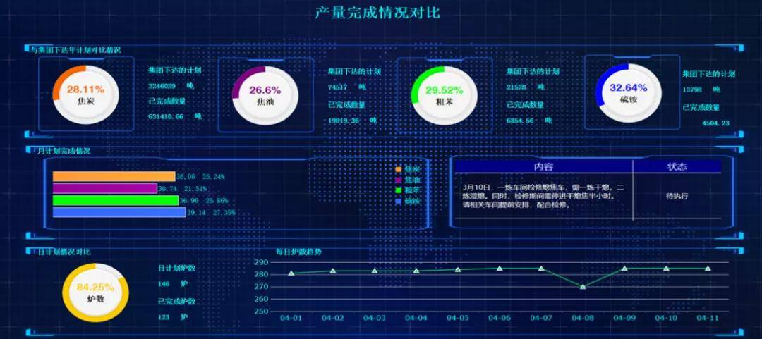2017年,集团决定进行信息系统全面升级和应用扩容 北京景润科技有限公司