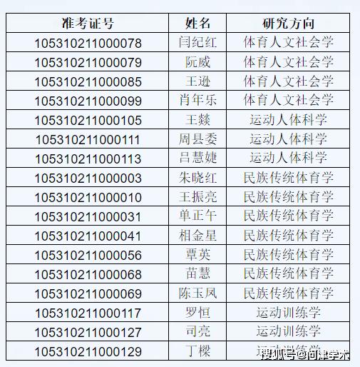 http://www.130seacliff.com/qichexiaofei/213497.html