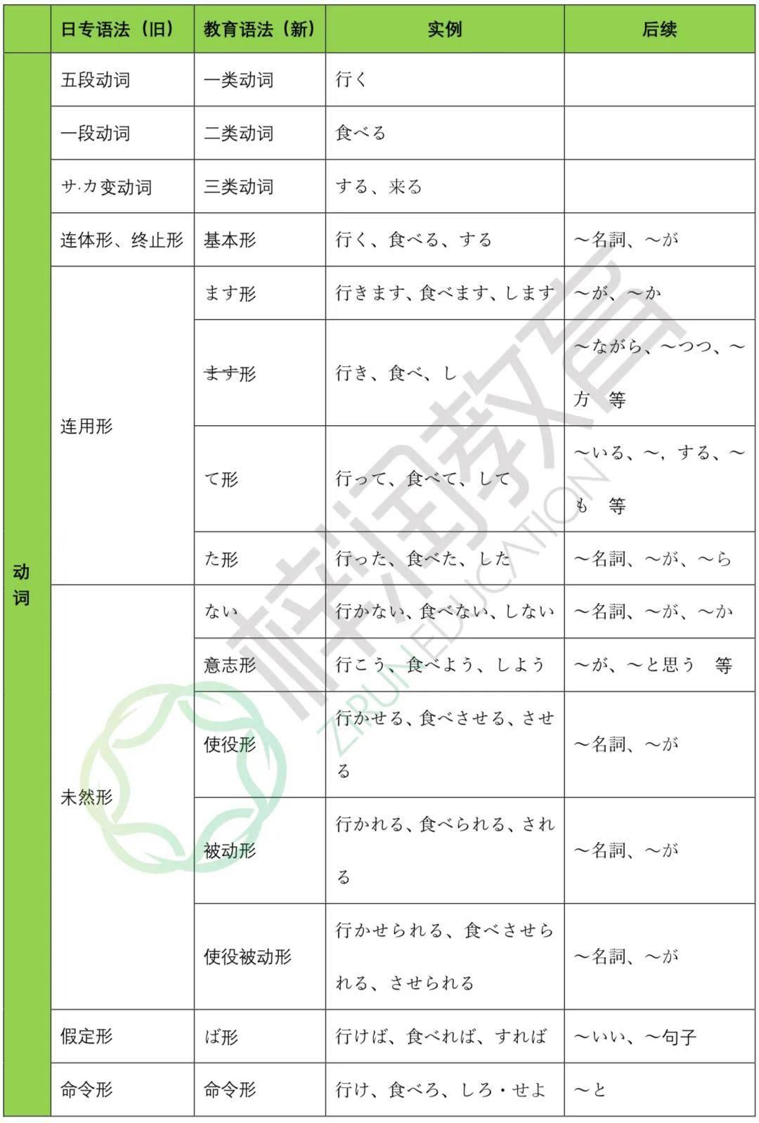每天学一点单词:会计财务有关日语单词