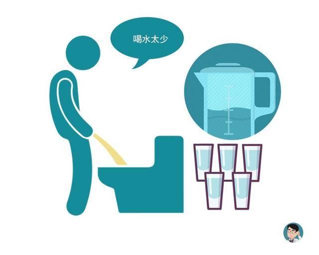 原创那些不爱喝水的人,后来都怎么了?医生说出这4点,你看了会慌