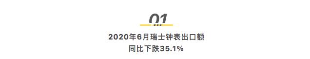 7月表圈大事件:中国市场一家独大,拍卖会再现天价劳力士_钟表