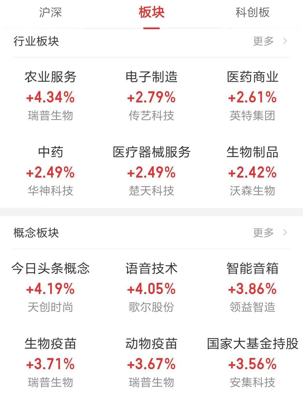 《7月A股收官:三大股指本月均涨超10%,你跑赢大盘了吗?》