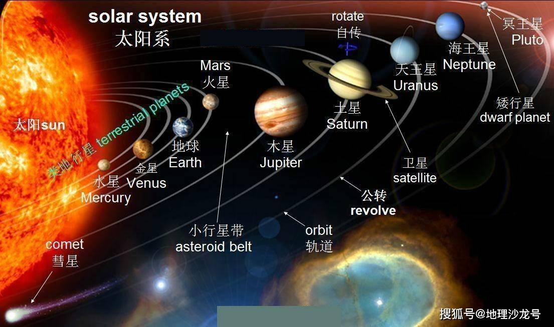 有颗很亮的星星,总是在太阳刚落山或刚升起时出现,这是什么星?