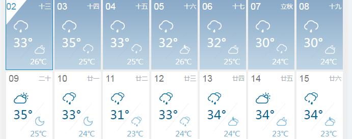 """雨雨雨!郑州要连下10多天!河南降雨已""""发货"""""""