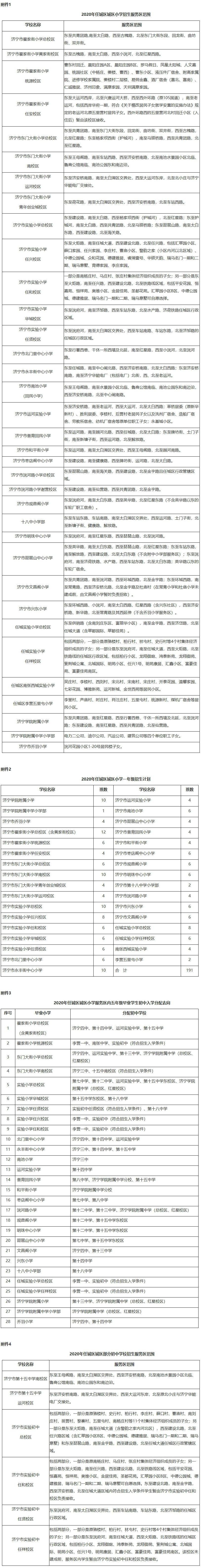 2020年济宁市任城区义务教育阶段招生政策出炉