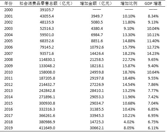 泉州二零20年gdp是多少_在楼市盛行的年代,GDP领跑全省20年的泉州,房价依旧