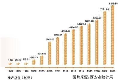 最副省级城市GDP_15副省级城市GDP 10城超万亿 深圳广州成都居前三 厦门增速第一
