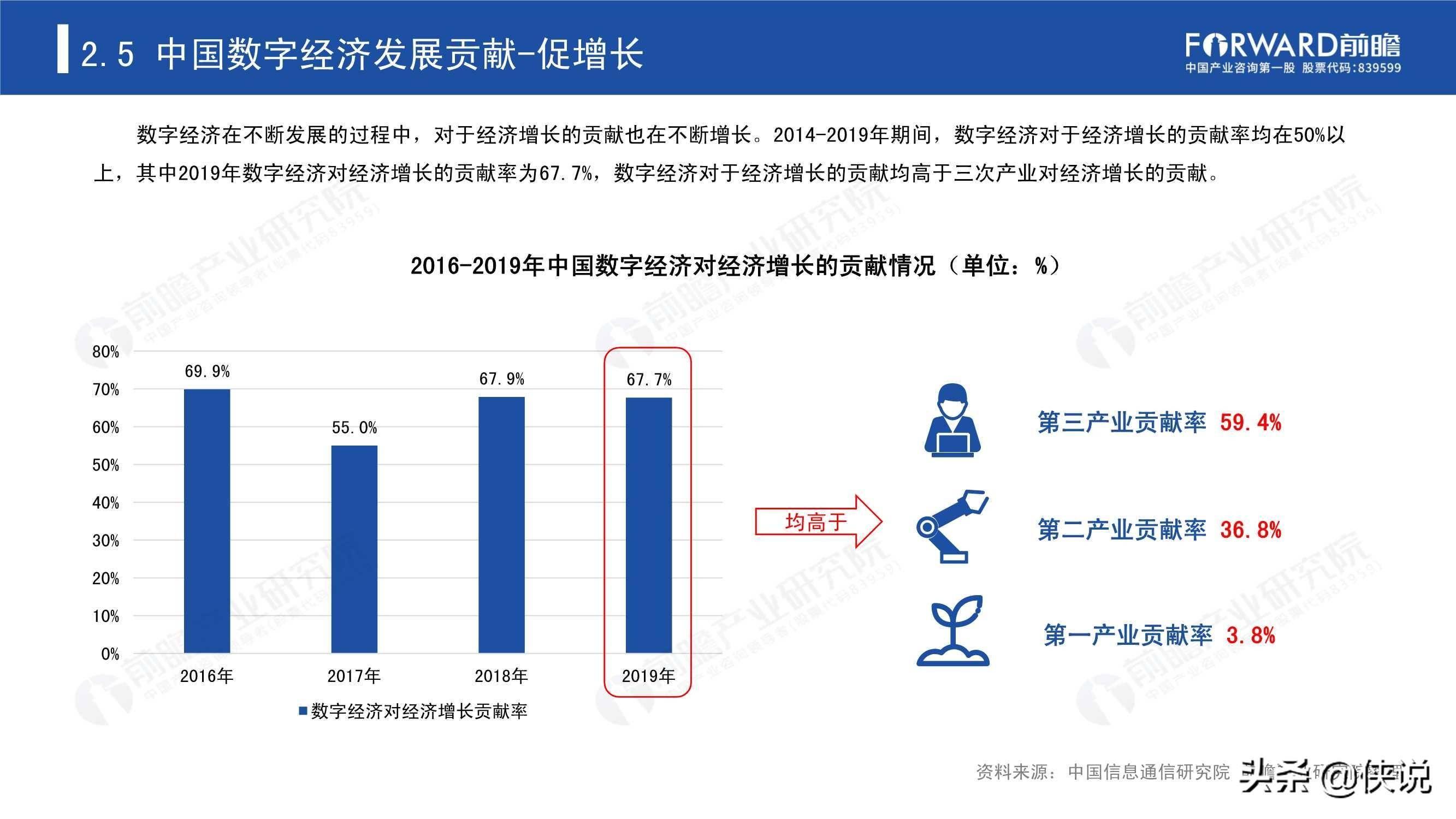 我国数字经济总量达37.2万亿元_辽宁万亿达图片