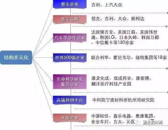 人口决定海口新区发展_海口江东新区划片图