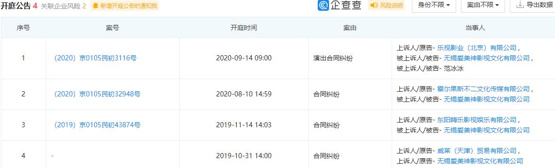 范冰冰被《爵迹2》出品方乐视影业告上法庭 涉演出合同纠纷9月14日开庭