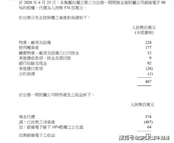 创维集团上半年营收下降净利却暴增 出售创维电子获利1.51亿元