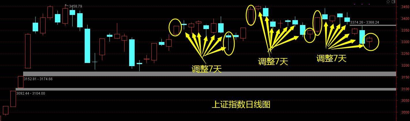 中国股市第三代半导体概念上涨