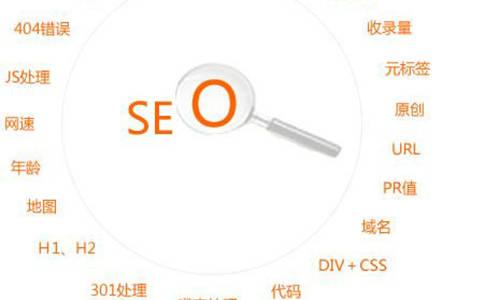 网络营销市场加快升级,网站SEO技术迭代
