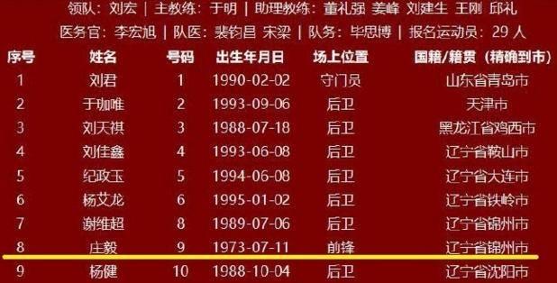 电子pg游戏官网_ 前知名国脚复出!47岁征战中甲赛场 有望率队冲超(图1)