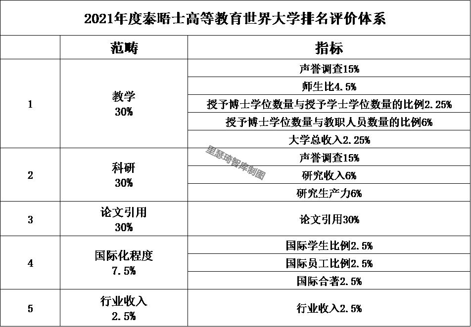 2021gdp排名世界排名_2021年gdp世界排名