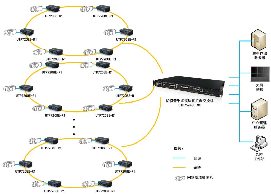 千兆交换机连接方式