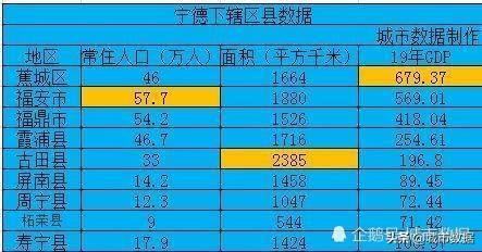 蕉城经济总量_蕉城陈坂村地图