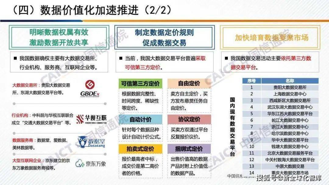 乾泉图:数字经济、直播经济、智慧经济、智慧