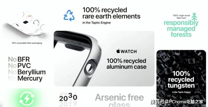 首次增加Apple Watch Series 6测量血氧饱和度