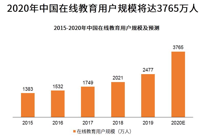 2020四会第3季GDP_14省市公布2020年前3季度GDP,云南 贵州 重庆 四川增速最快