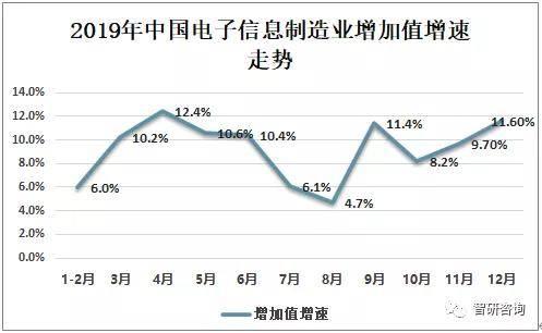 中国gdp2019年_2019年中国城市GDP含金量排行榜前25名出炉!